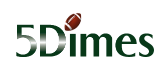 5Dimes Signup Button