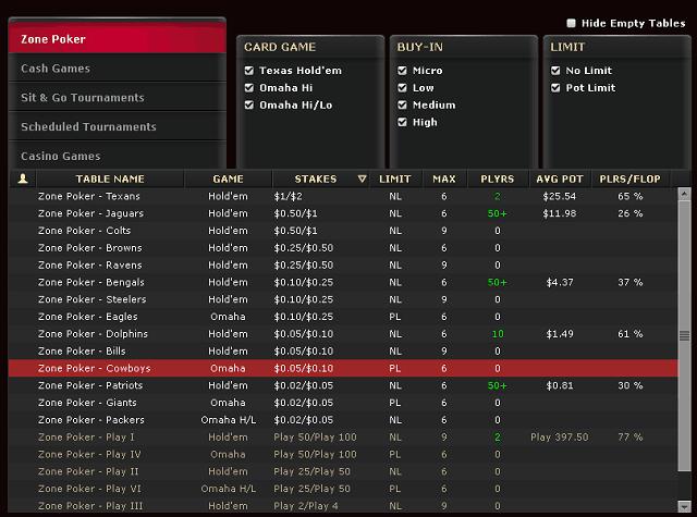 Bodog's Zone Poker Lobby