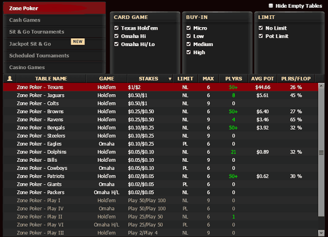 Zone Poker Lobby at Bovada