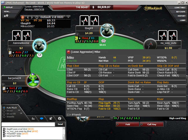HEM2 HUD on Poker Table