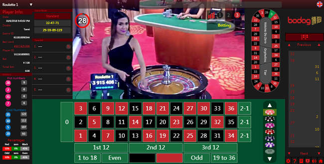 Roulette Wheel in the Bodog88 Live Casino