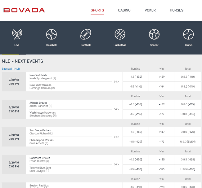 Bovada Sportsbetting Interface