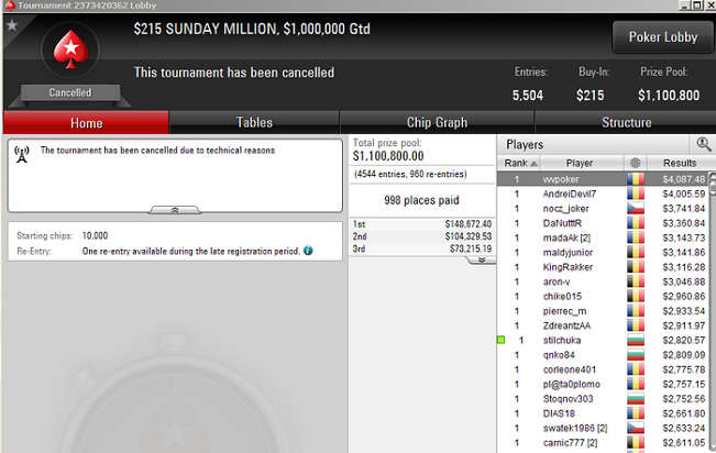 Sunday Million Lobby Aug. 12, 2018