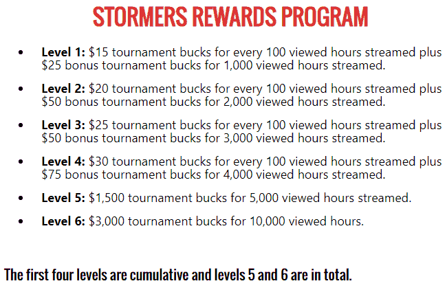 Rewards for ACR Stormers