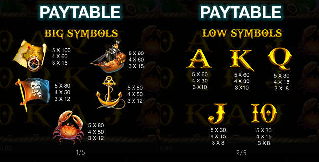 Arrogant Pirates Payouts