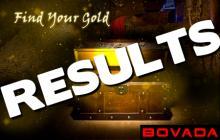 Bovada's Golden Spade Poker Open Results [www.ProfRB.com]