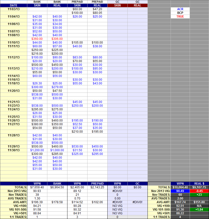 Tax rate on casino winning 15