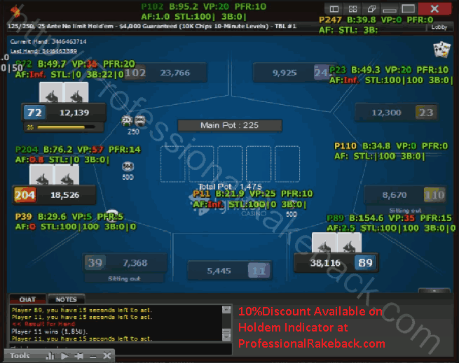 holdem indicator serial
