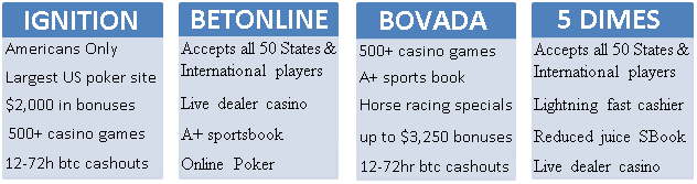 recommended bitcoin gambling sites summary information