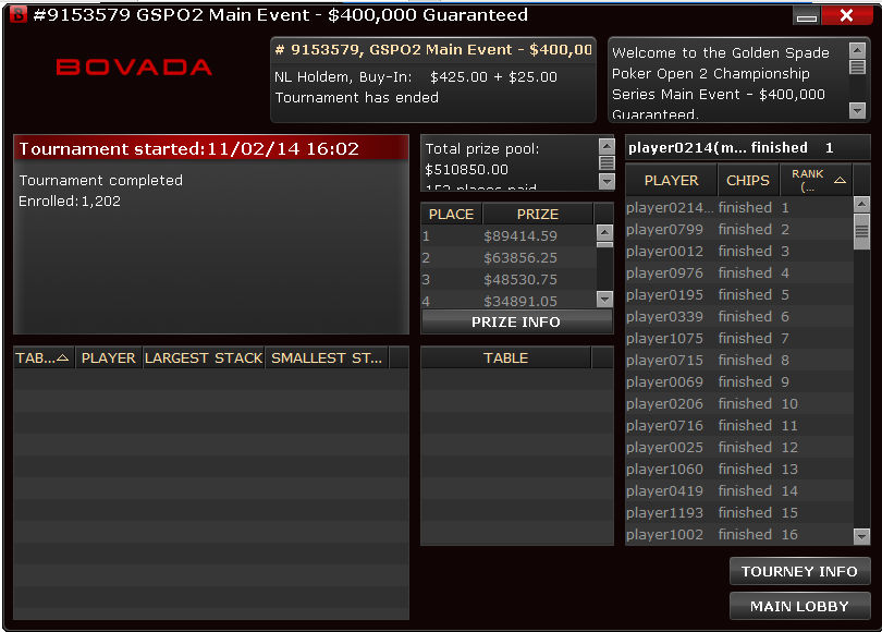 Online poker win prizes