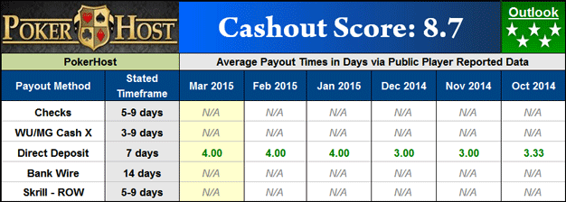 Poker Host Payout Dashboard