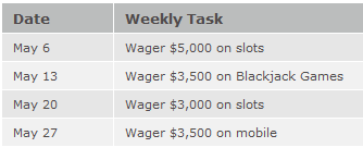 Bovada May Casino Achievements