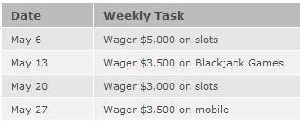 Bovada May Casino Achievements