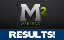 Winning Poker Network M2 Weekend Results [www.ProfRB.com]